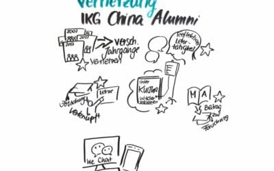 Forschungsprojekt  | Vernetzung der Alumni in China
